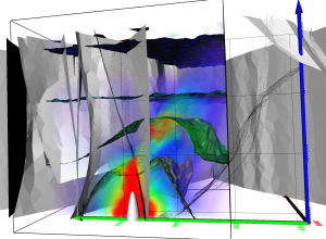 Cutaway view of Relative Fluid Velocity (Vectors), Rock Mass Damage (Volume rendering) and Pore pressure isosurfaces.